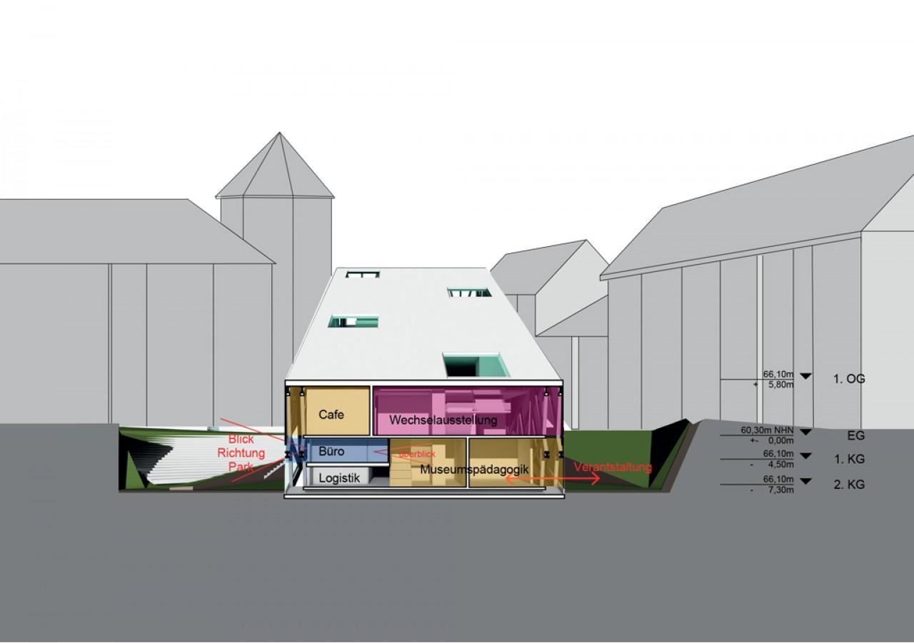 bauhaus museum grobe. Black Bedroom Furniture Sets. Home Design Ideas
